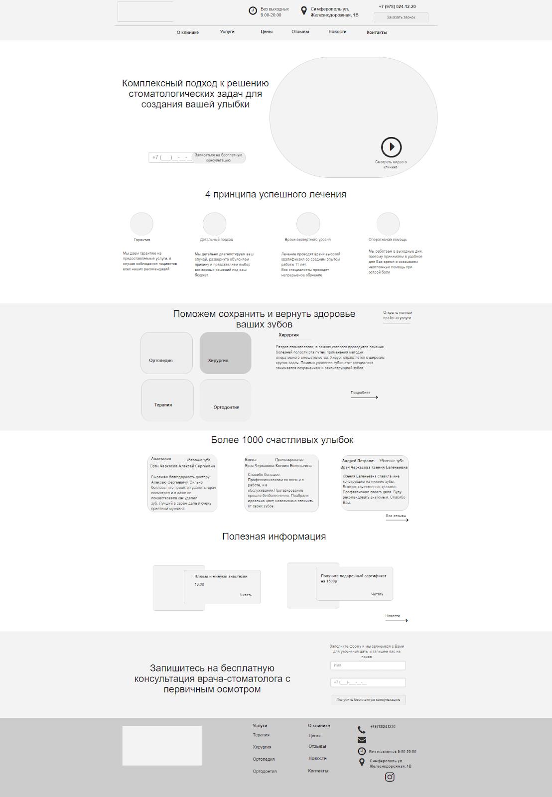что такое прототип сайта пример
