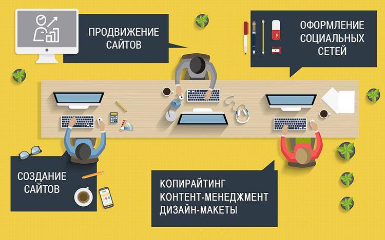 веб-студия Крым