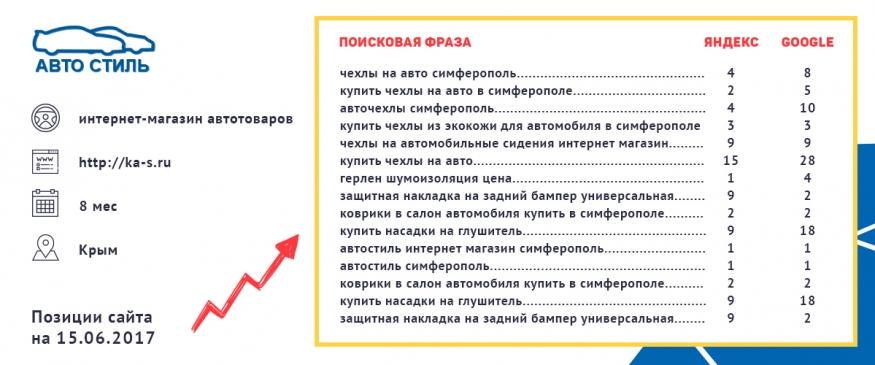 и.ашманов оптимизация и продвижение сайтов в поисковых системах
