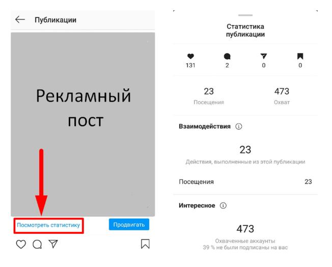 статистика рекламного поста в инстаграмм