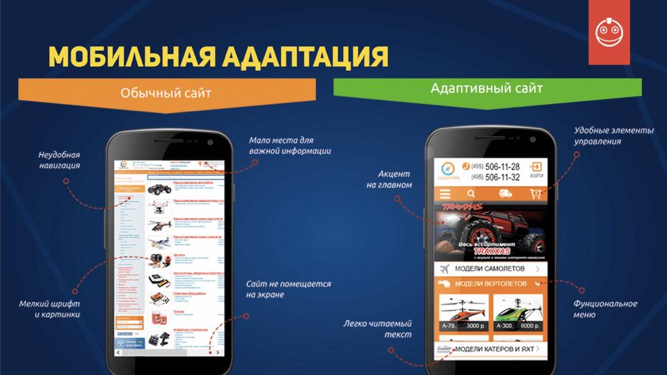 мобильная версия продающий сайт