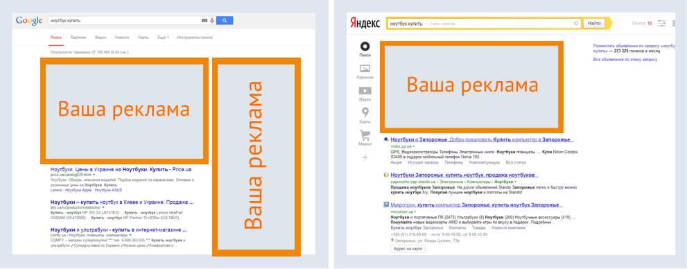 яндекс директ размещение рекламы